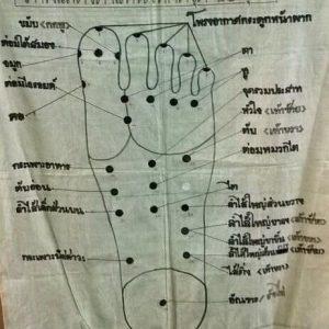 Masaje Tok-Sen - Sthira Chitta Yoga
